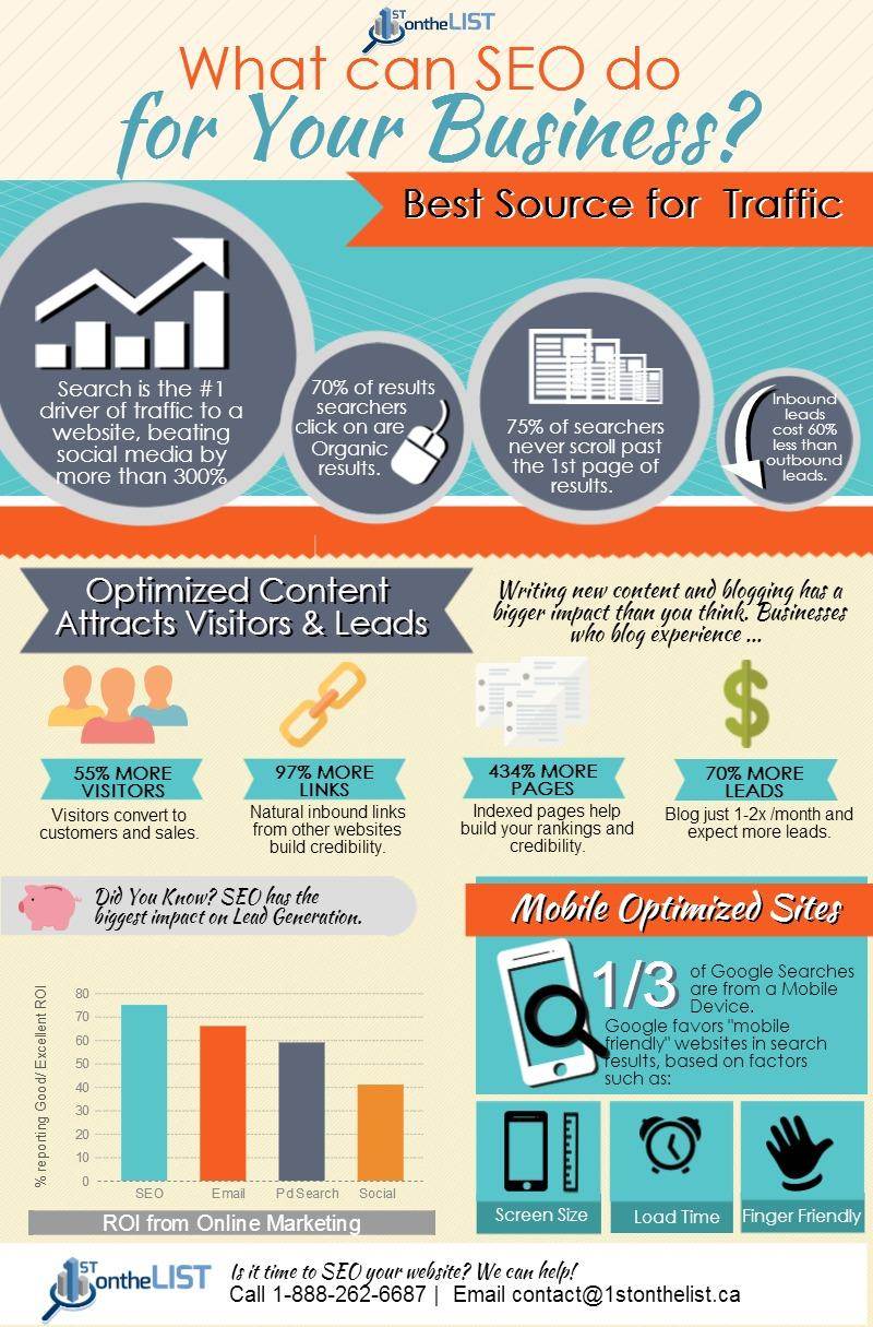 Infographie: ce que le SEO peut apporter à votre entreprise